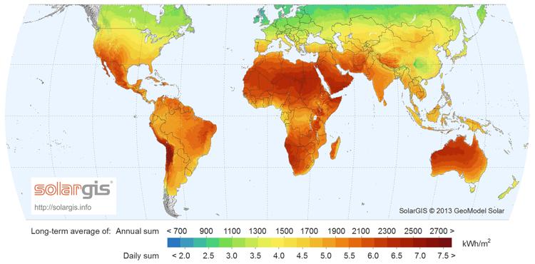Mapa Solar